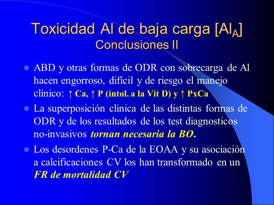 Toxicidad Al de baja carga [AlA] Conclusiones II